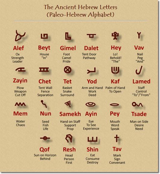 ancient-letters